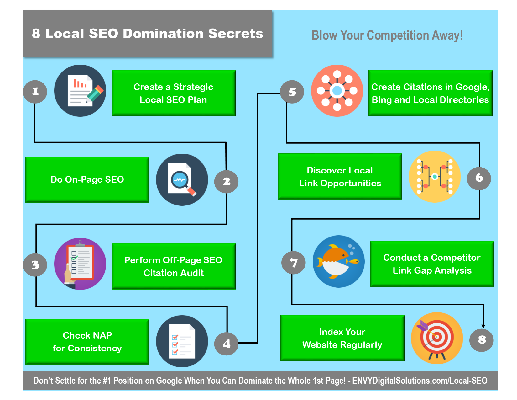 Image of 8 Local SEO Domination Secrets Infographic