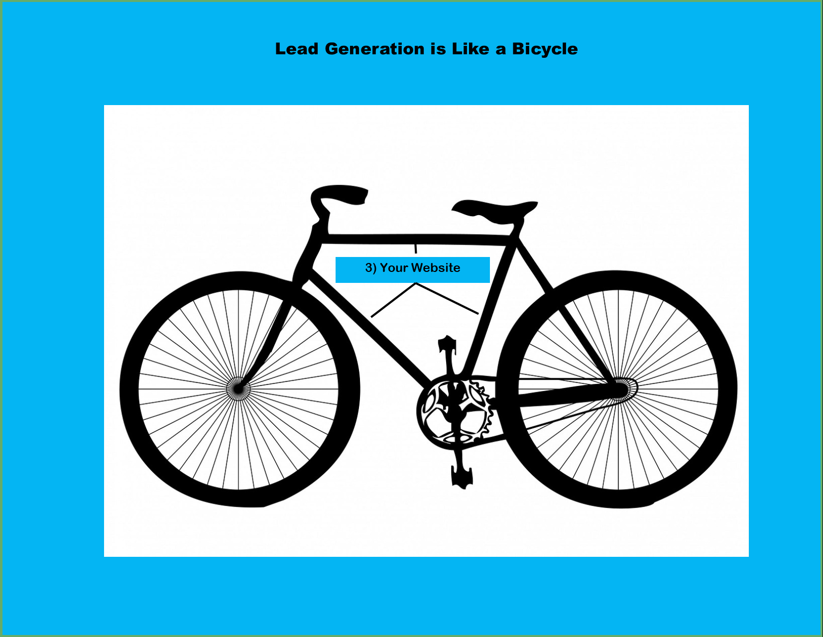 Lead Generation Domination Bicycle - The Frame